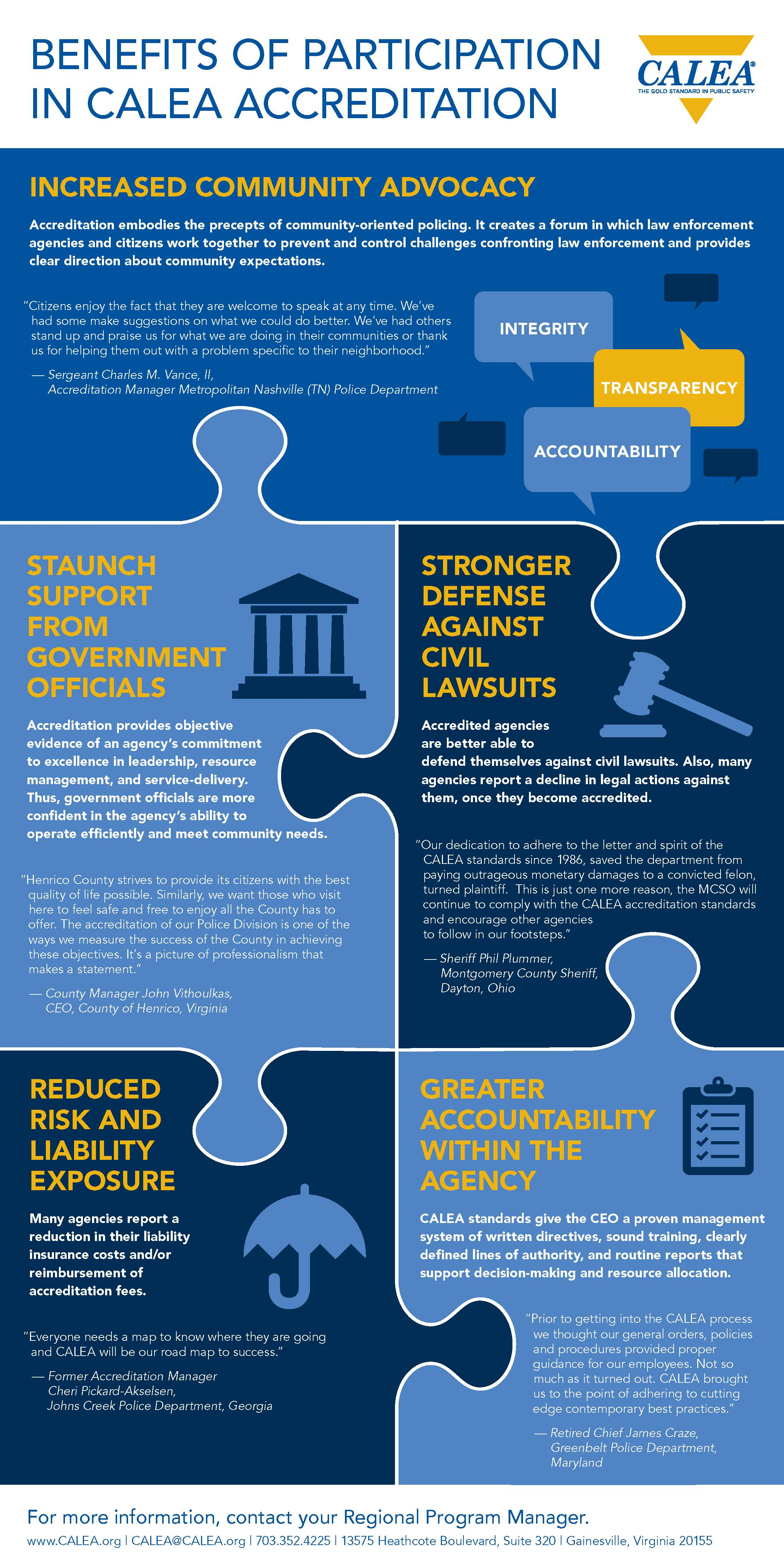 Benefits Infographic